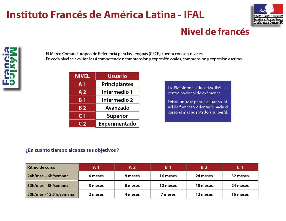 cursos y talleres de franc u00e9s   centro de ex u00e1menes